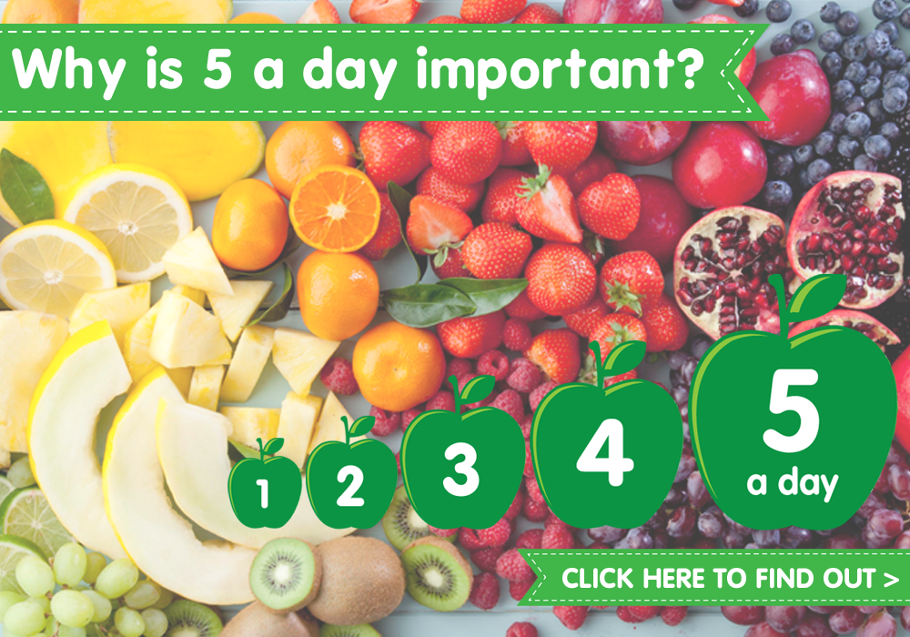 Why is 5 A Day important?